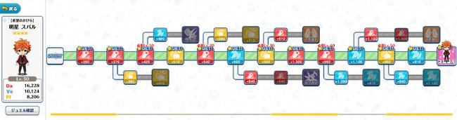 (Fragment of Hope) Subaru Akehoshi Idol Road