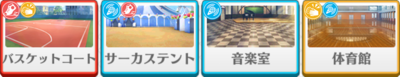 Lift the Curtains! Yumenosaki Circus Yuzuru Fushimi locations