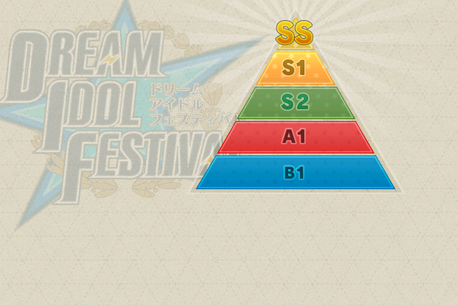 Dream Idol Festival Ranking Story