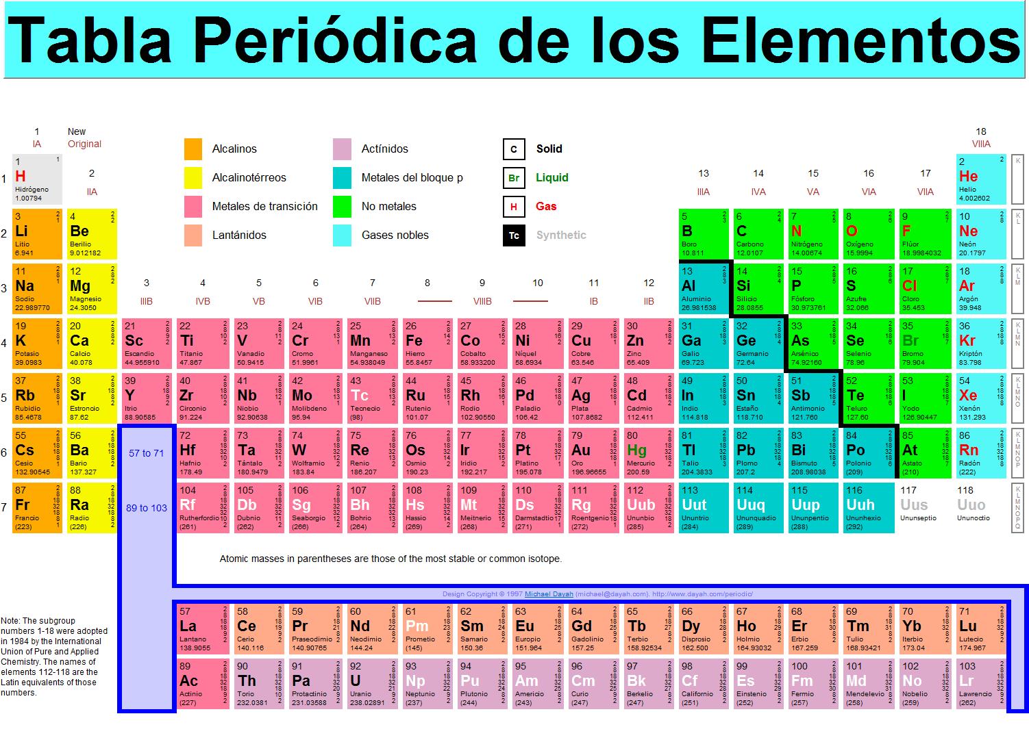 Imagen tabla peridicag wikia entrenoticias fandom resolucin original descargar urtaz Choice Image
