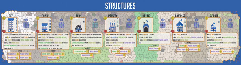 Epicinium structures