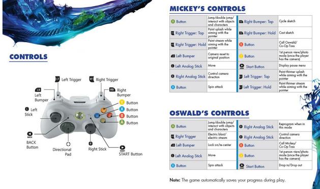 Xbox controls