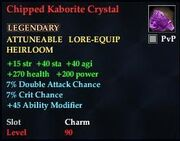 Chipped Kaborite Crystal