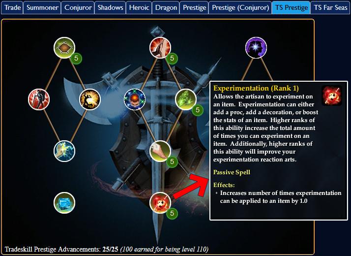 Experimentation | EverQuest 2 Wiki | FANDOM powered by Wikia
