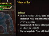 The Polar Amalgam