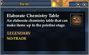 Elaborate Chemistry Table