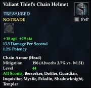 Valiant Thief's Chain Helmet