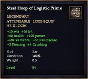 Steel Hoop of Logistic Prime