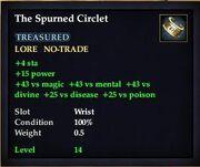 The Spurned Circlet