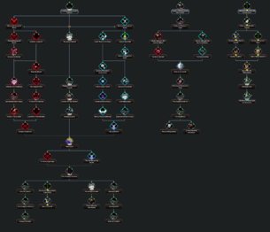 Dread League | Equestria at War Wiki | FANDOM powered by Wikia