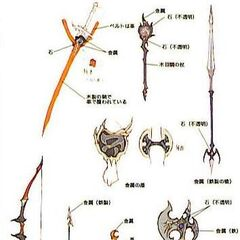 Ilustración del conjunto de armas que tiene equipada