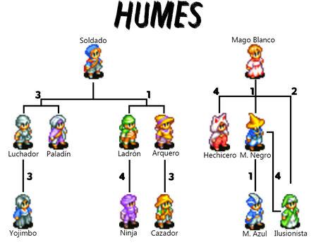 Humes oficiosA2