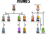 Lista de trabajos de Final Fantasy Tactics A2: Grimoire of the Rift