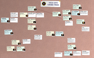 Árbol criminal de Vice City