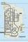 Saltos únicos de Grand Theft Auto: Liberty City Stories