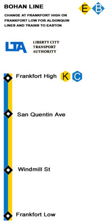 BOHAN Metro line