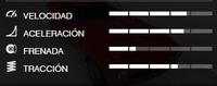 GT500 Estadísticas