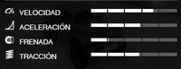 Injecton Estadísticas
