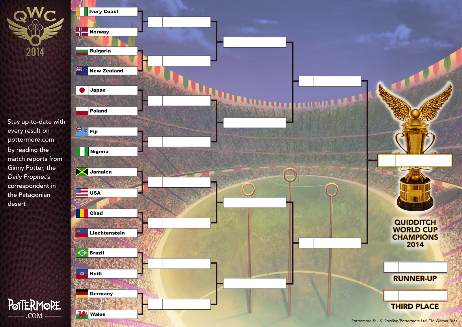 Copa Mundial de Quidditch | Harry Potter Wiki | FANDOM powered by Wikia