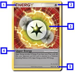 Estructura carta de energía