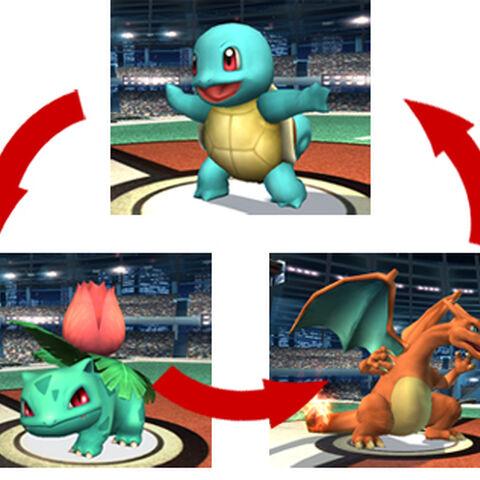 El orden de cambio de Pokémon.