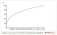 Grafico-exp crec lento 2