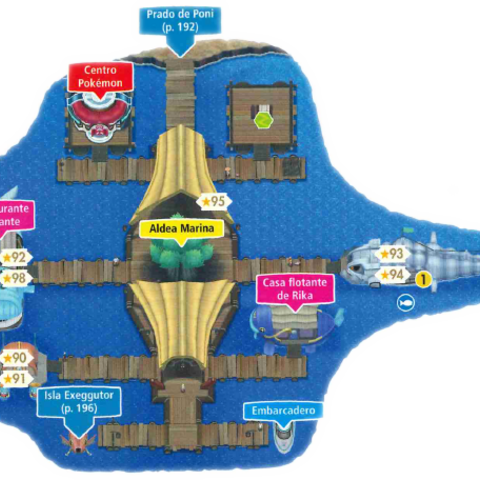 Mapa de la Aldea Marina