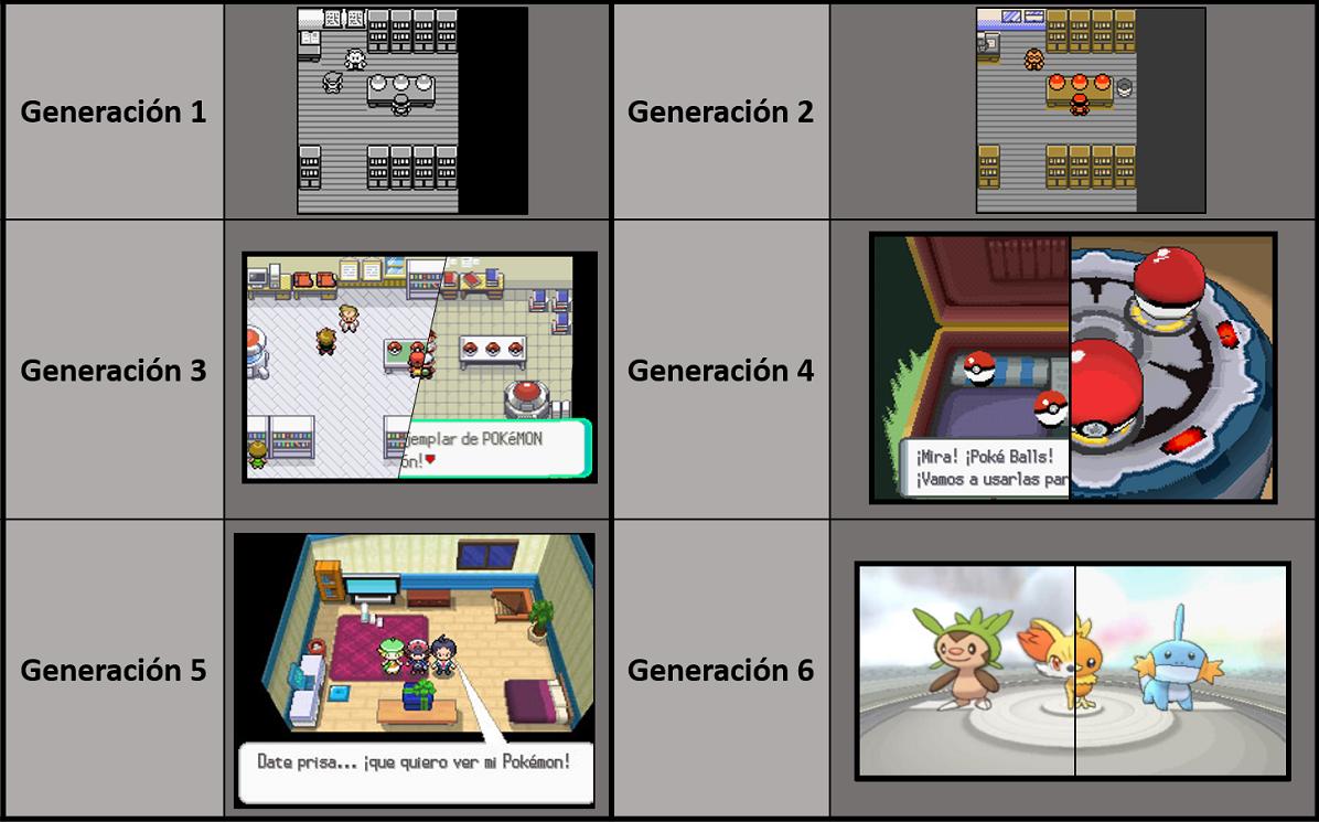 Generaciones Pokémon | WikiDex | FANDOM powered by Wikia