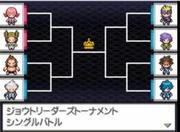 Torneo Mundial Pokémon N2B2 Líderes de Johto