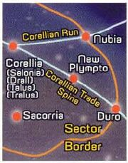 Sector Coreliano