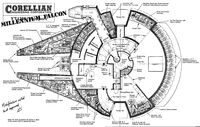 Millennium Falcon Old Layout