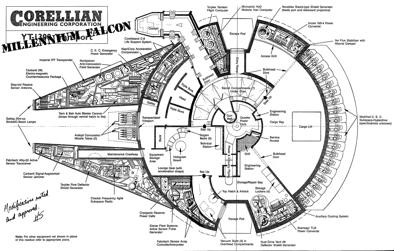 Imagen - Millennium Falcon Old Layout.jpg   Star Wars Wiki   FANDOM ...