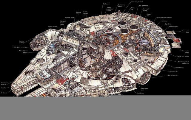 Archivo:Millennium Falcon Cross-Section.jpg