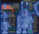 R2-D2/Leyendas