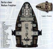 Barloz-class freighter TCWCG