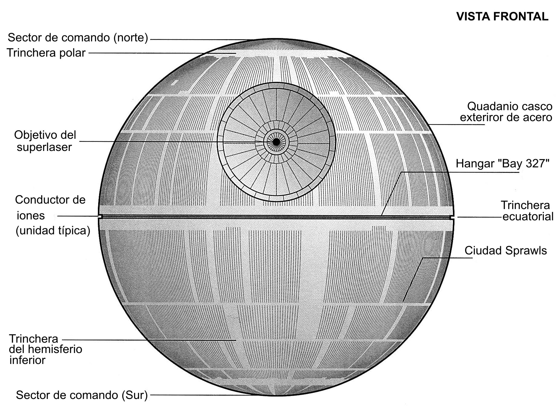 Imagen - Diagrama primera estrella de la muerte.jpg   Star Wars Wiki ...