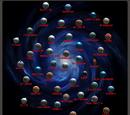 Lista de planetas/Leyendas