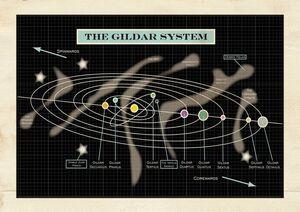 765px-The Gildar System