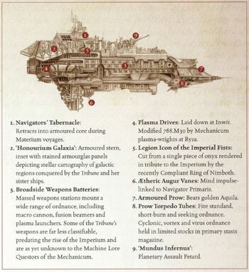 Partes de la Tribuno Puños Imperiales