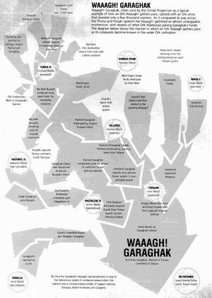 Waaagh Garaghak Wikihammer 40K