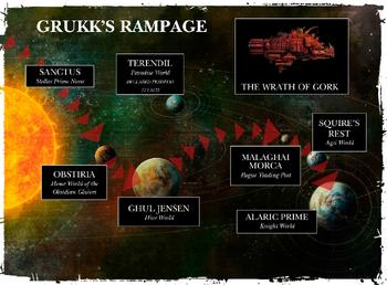Sistema Sanctus Reach Mapa 7ª Edición ilustración