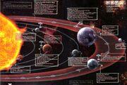 Mapa sistema Badab