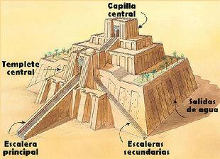 Zigurat2-con-carteles