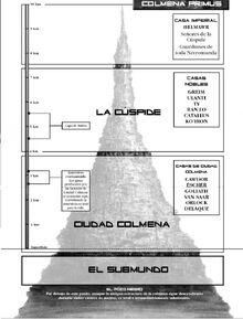 Necromunda colmena primus ciudad