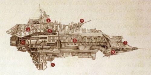 Tribuno Acorazado clase Victoria Puños Imperiales Forge World componentes
