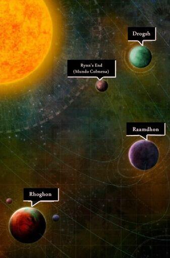 Mapa sistema Brakatoa traducido