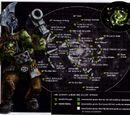 Imperio Orko de Charadon