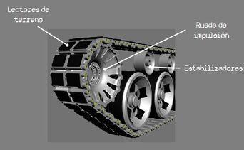 Oruga inteligente tanques Balhaus