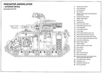 Vehiculo tanque aniquilador esquema