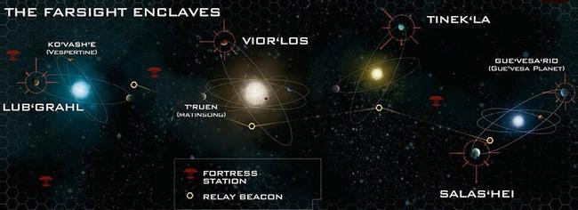 Mapa Enclaves Farsight O'Shovah